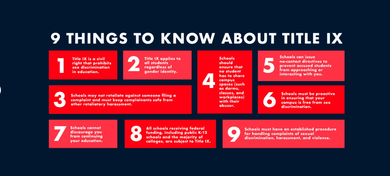 Title IX - Know Your IX